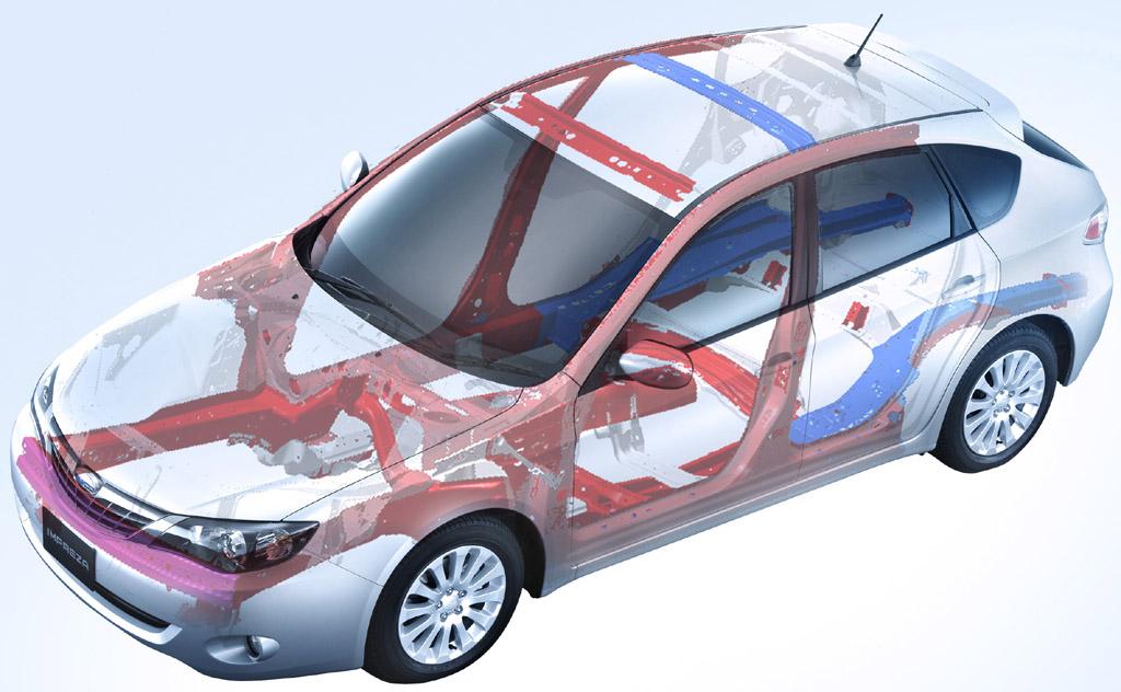 现代进口2007款圣达菲VS东本2007款CRV,如何高清图片