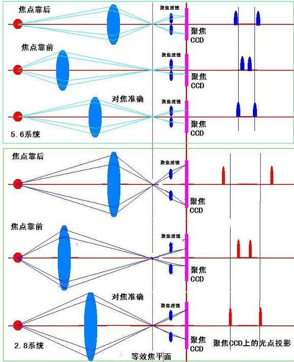 电路 电路图 电子 设计 素材 原理图 579_713